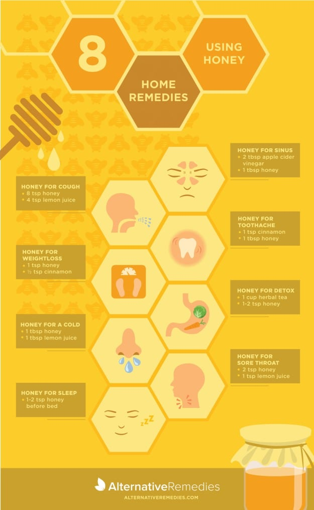 8 Home Remedies Using Honey